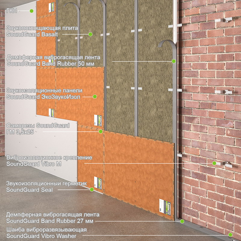 Сборка акустических стеновых панелей