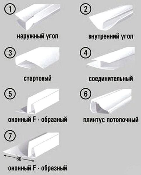 Фурнитура для панелей ПВХ