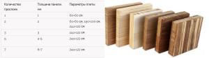 Технические характеристики 3d-плит